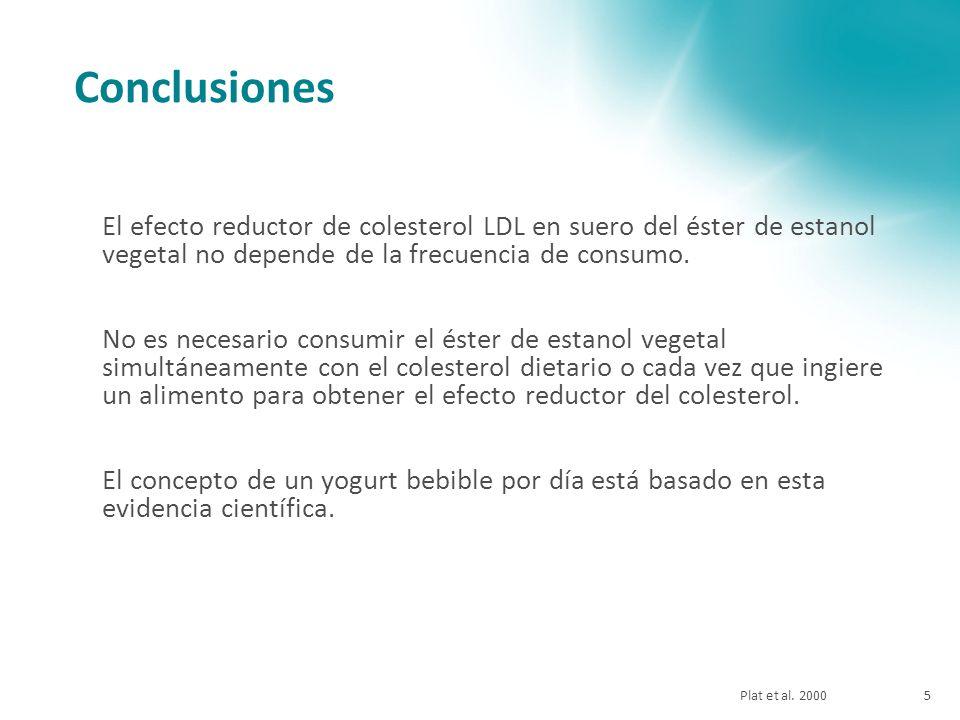 ConclusionesEl efecto reductor de colesterol LDL en suero del éster de estanol vegetal no depende de la frecuencia de consumo.