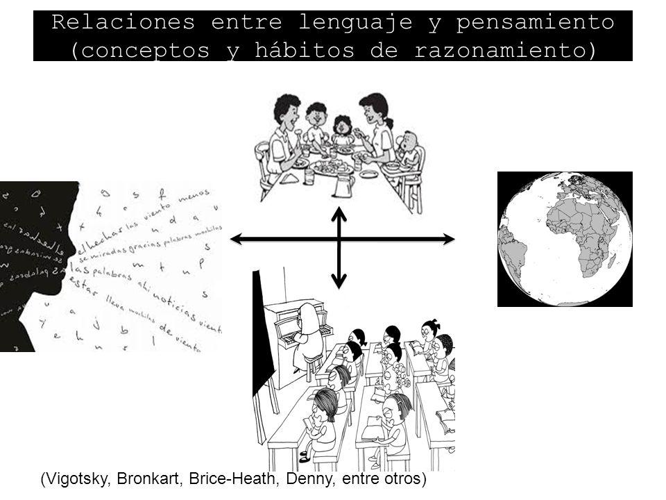 Relaciones entre lenguaje y pensamiento (conceptos y hábitos de razonamiento)