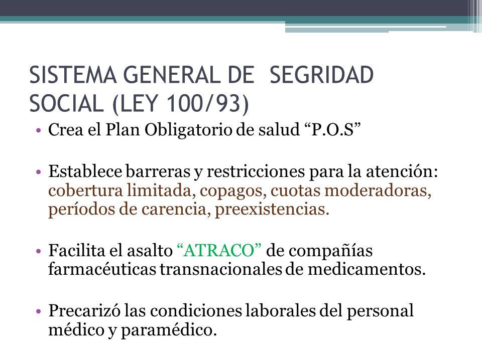 SISTEMA GENERAL DE SEGRIDAD SOCIAL (LEY 100/93)
