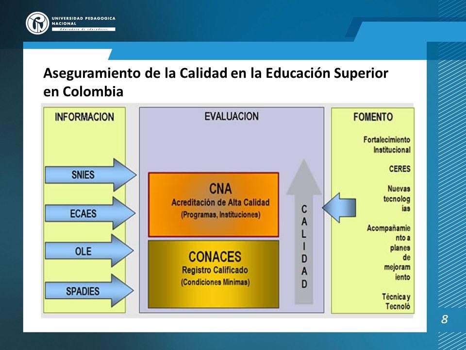 Aseguramiento de la Calidad en la Educación Superior en Colombia