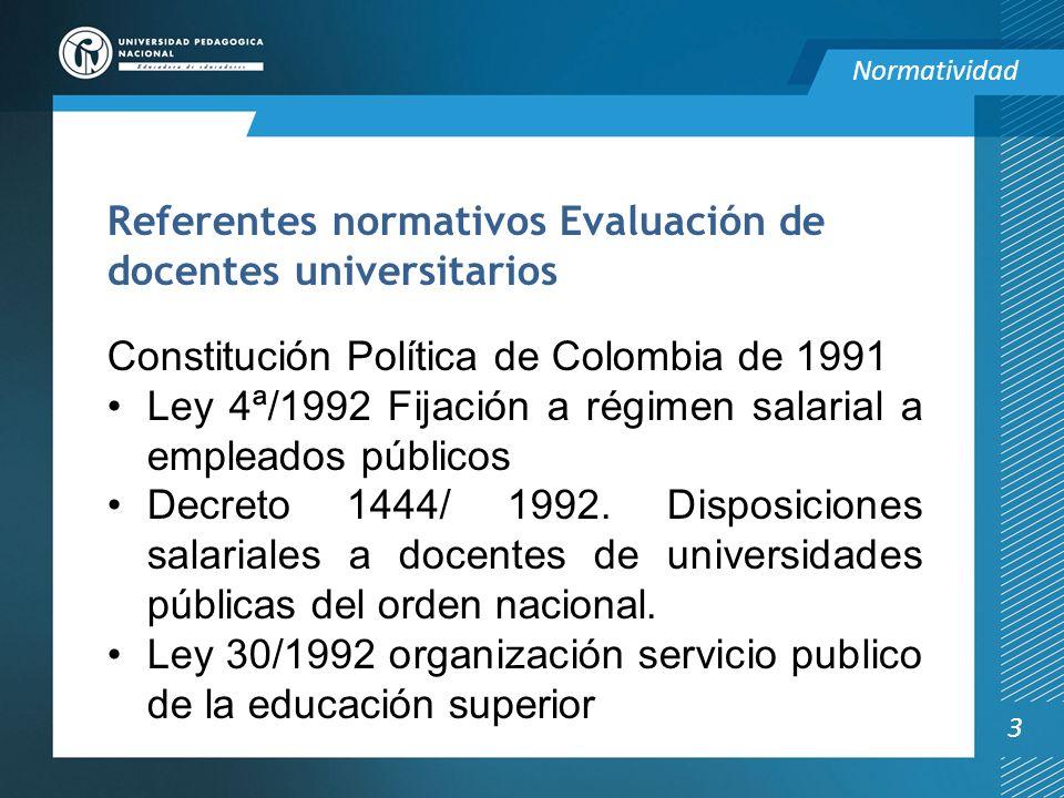 Referentes normativos Evaluación de docentes universitarios