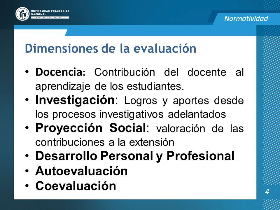 Dimensiones de la evaluación