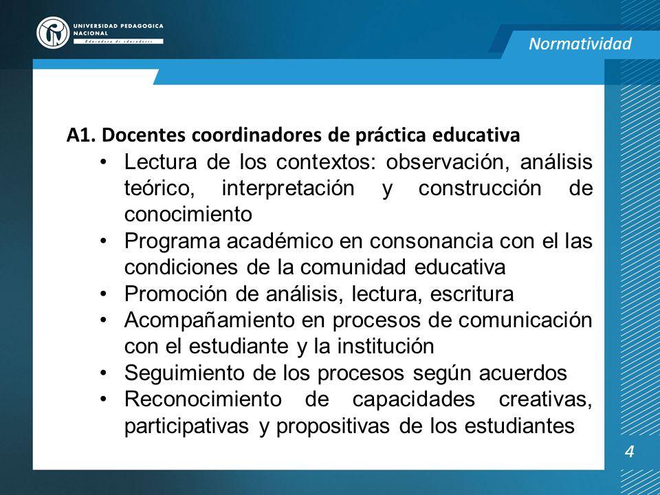 A1. Docentes coordinadores de práctica educativa