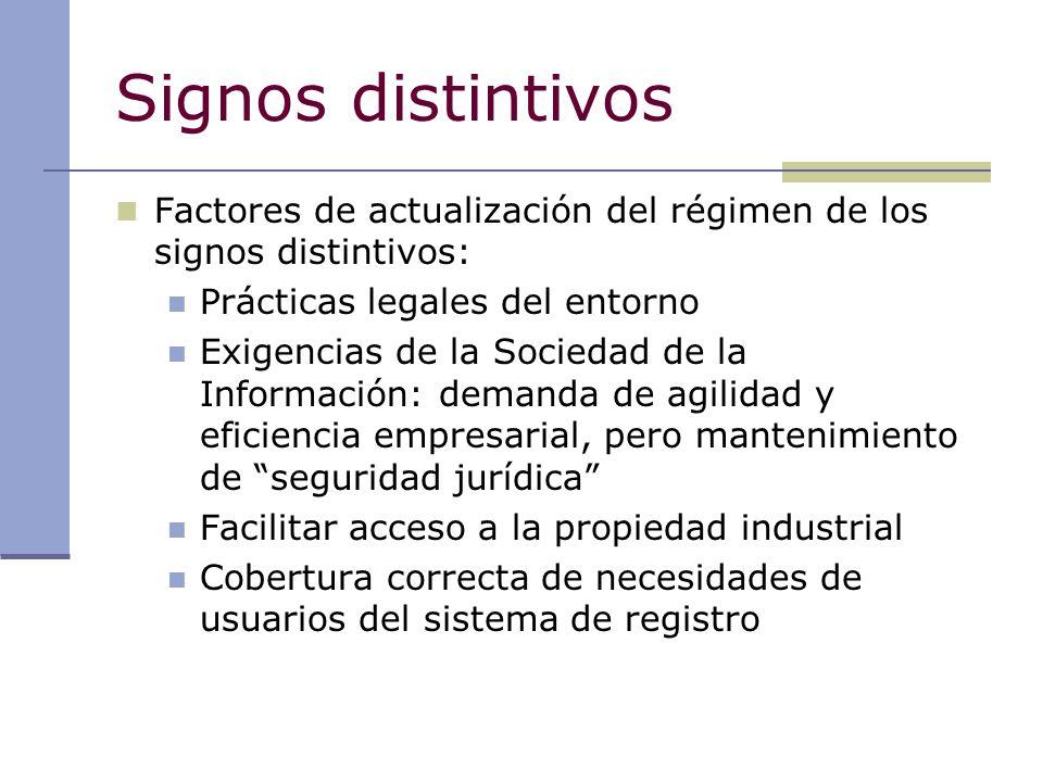 Signos distintivos Factores de actualización del régimen de los signos distintivos: Prácticas legales del entorno.