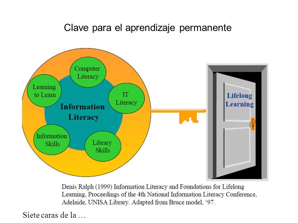 Clave para el aprendizaje permanente