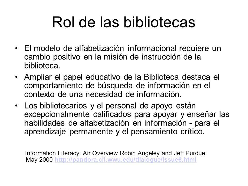 Rol de las bibliotecas El modelo de alfabetización informacional requiere un cambio positivo en la misión de instrucción de la biblioteca.