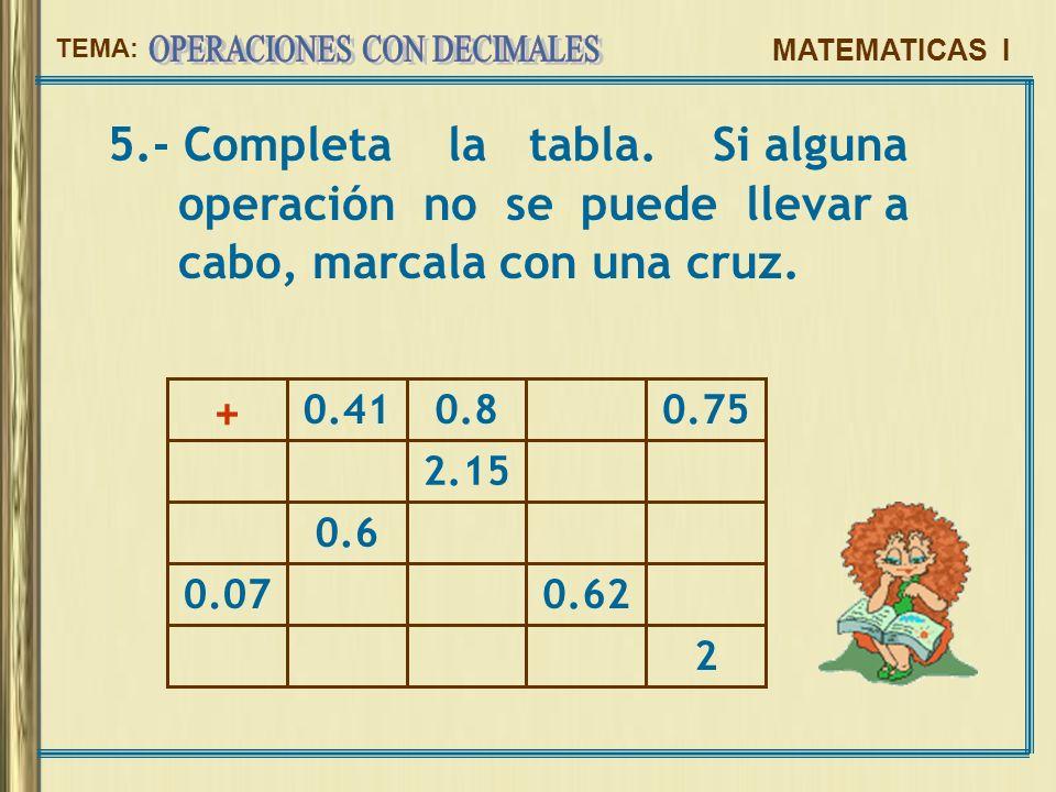 5.- Completa la tabla. Si alguna operación no se puede llevar a
