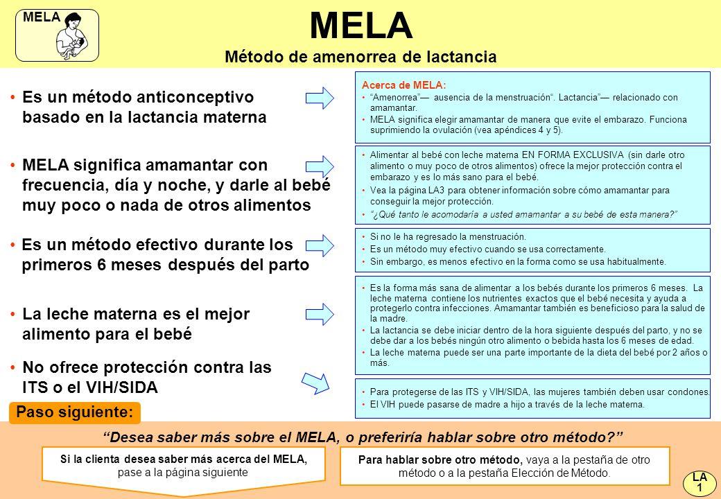 Método de amenorrea de lactancia