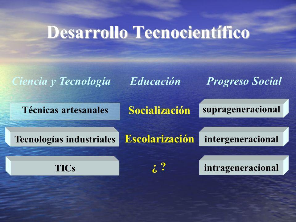 Desarrollo Tecnocientífico