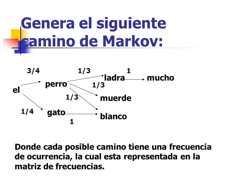 Genera el siguiente camino de Markov: