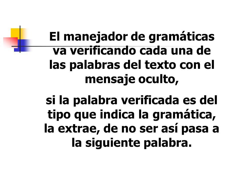 El manejador de gramáticas va verificando cada una de las palabras del texto con el mensaje oculto,