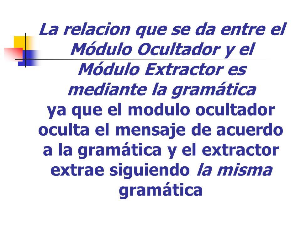 La relacion que se da entre el Módulo Ocultador y el Módulo Extractor es mediante la gramática ya que el modulo ocultador oculta el mensaje de acuerdo a la gramática y el extractor extrae siguiendo la misma gramática