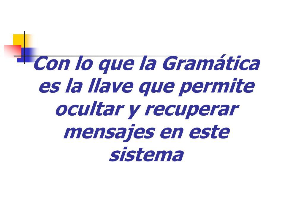Con lo que la Gramática es la llave que permite ocultar y recuperar mensajes en este sistema