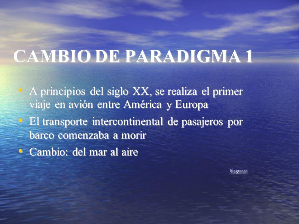 CAMBIO DE PARADIGMA 1 A principios del siglo XX, se realiza el primer viaje en avión entre América y Europa.