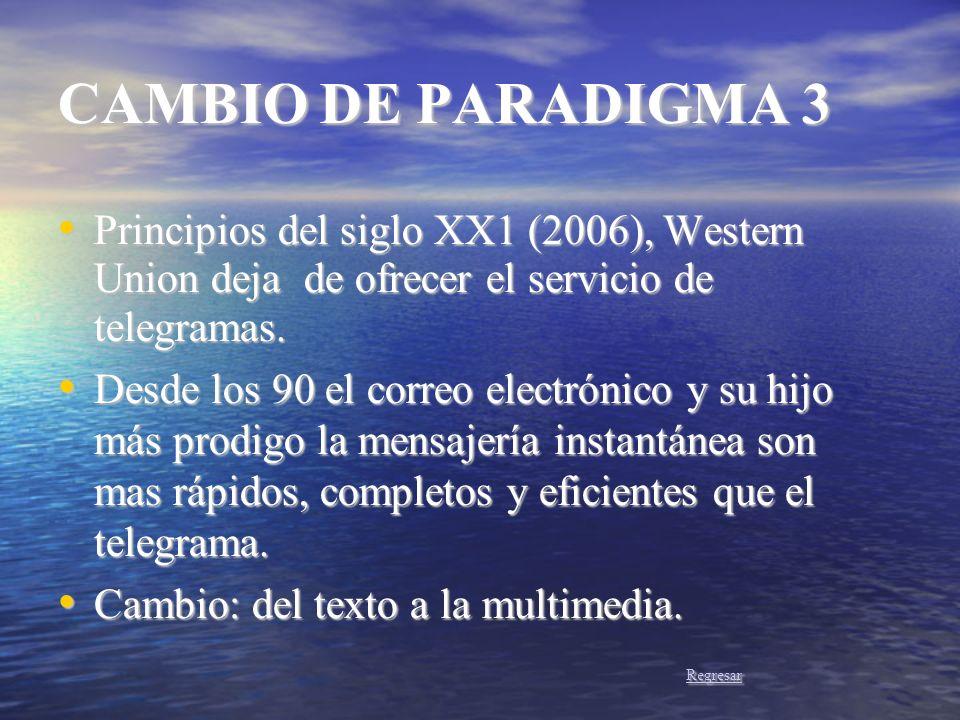 CAMBIO DE PARADIGMA 3 Principios del siglo XX1 (2006), Western Union deja de ofrecer el servicio de telegramas.