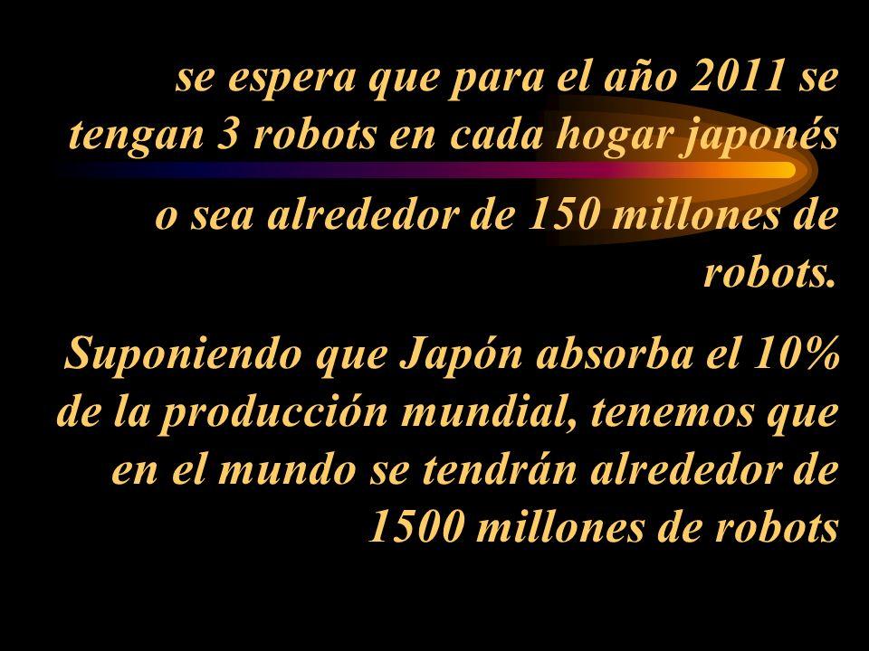 se espera que para el año 2011 se tengan 3 robots en cada hogar japonés o sea alrededor de 150 millones de robots.