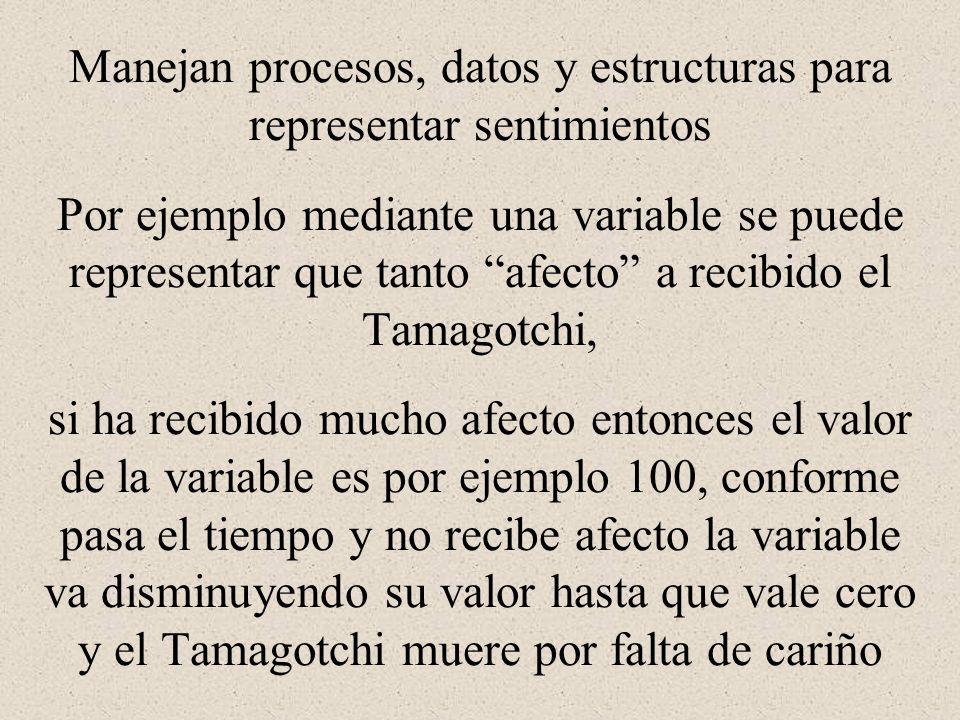 Manejan procesos, datos y estructuras para representar sentimientos Por ejemplo mediante una variable se puede representar que tanto afecto a recibido el Tamagotchi, si ha recibido mucho afecto entonces el valor de la variable es por ejemplo 100, conforme pasa el tiempo y no recibe afecto la variable va disminuyendo su valor hasta que vale cero y el Tamagotchi muere por falta de cariño