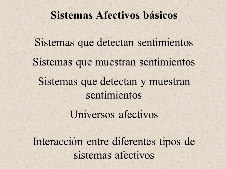 Sistemas Afectivos básicos Sistemas que detectan sentimientos Sistemas que muestran sentimientos Sistemas que detectan y muestran sentimientos Universos afectivos Interacción entre diferentes tipos de sistemas afectivos