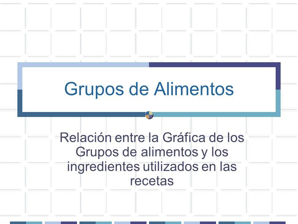 Grupos de Alimentos Relación entre la Gráfica de los Grupos de alimentos y los ingredientes utilizados en las recetas.