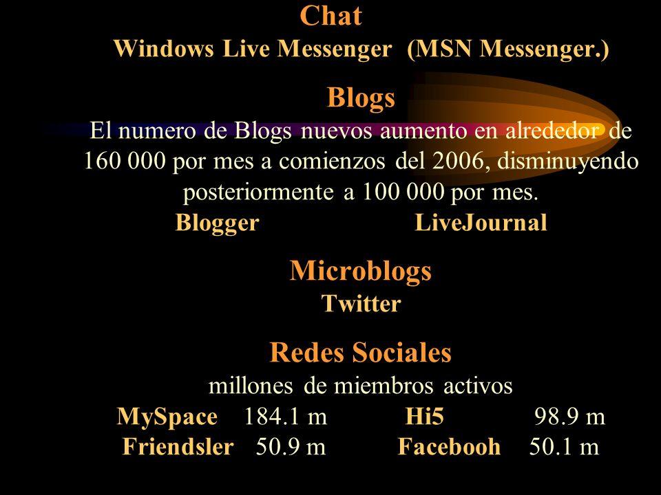 Chat Windows Live Messenger (MSN Messenger