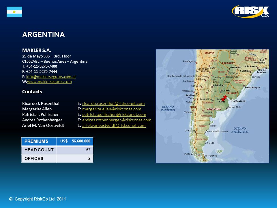ARGENTINA MAKLER S.A. Contacts