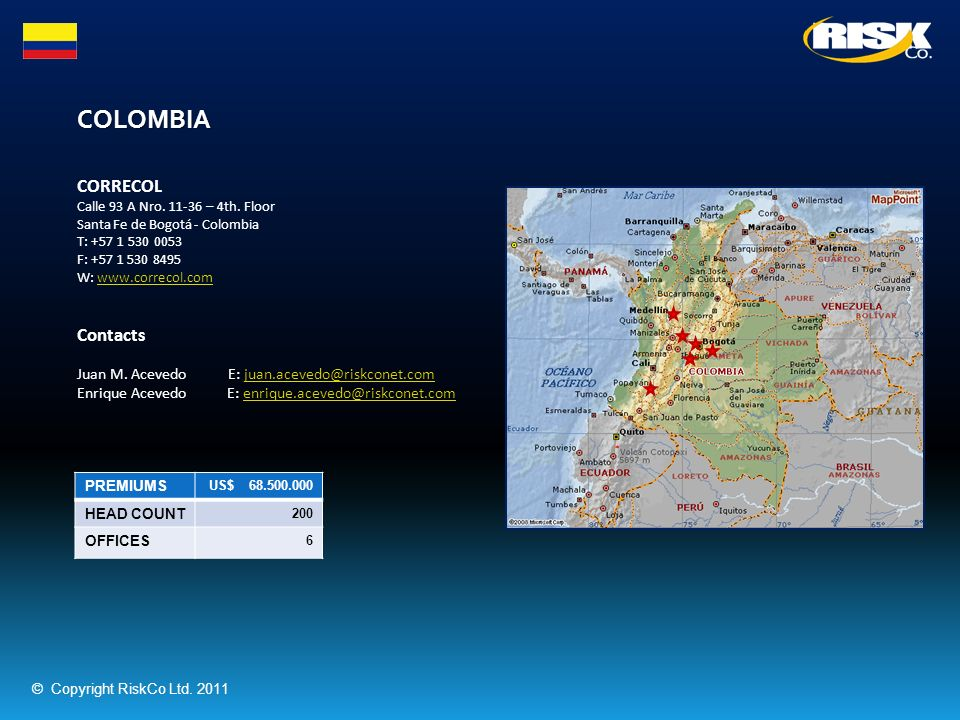 COLOMBIA CORRECOL Contacts