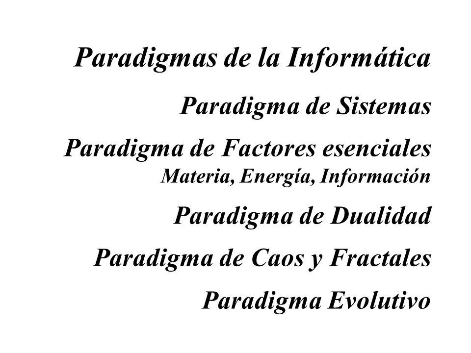 Paradigmas de la Informática Paradigma de Sistemas Paradigma de Factores esenciales Materia, Energía, Información Paradigma de Dualidad Paradigma de Caos y Fractales Paradigma Evolutivo