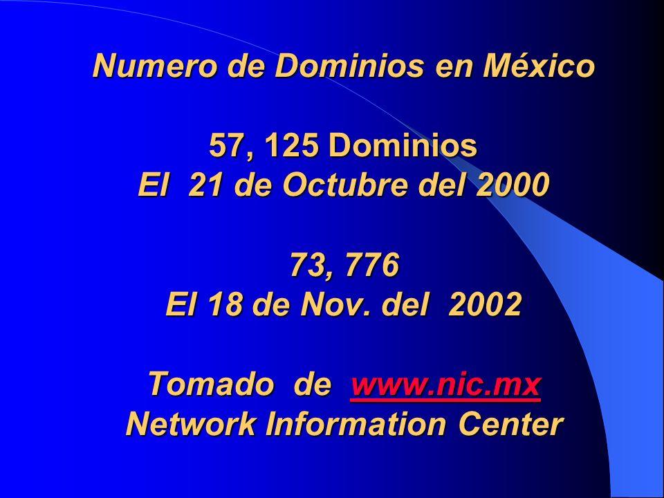 Numero de Dominios en México 57, 125 Dominios El 21 de Octubre del 2000 73, 776 El 18 de Nov.