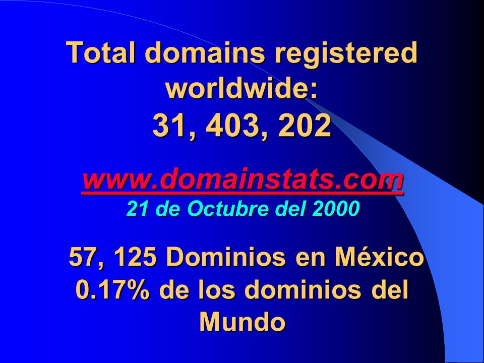 Total domains registered worldwide: 31, 403, 202 www. domainstats