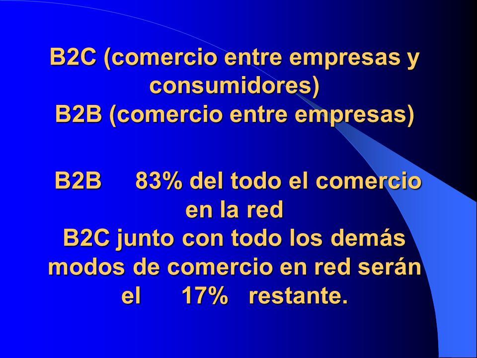 B2C (comercio entre empresas y consumidores) B2B (comercio entre empresas) B2B 83% del todo el comercio en la red B2C junto con todo los demás modos de comercio en red serán el 17% restante.