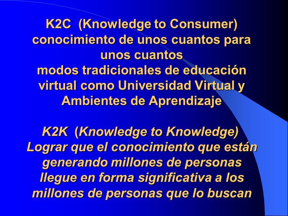 K2C (Knowledge to Consumer) conocimiento de unos cuantos para unos cuantos modos tradicionales de educación virtual como Universidad Virtual y Ambientes de Aprendizaje K2K (Knowledge to Knowledge) Lograr que el conocimiento que están generando millones de personas llegue en forma significativa a los millones de personas que lo buscan