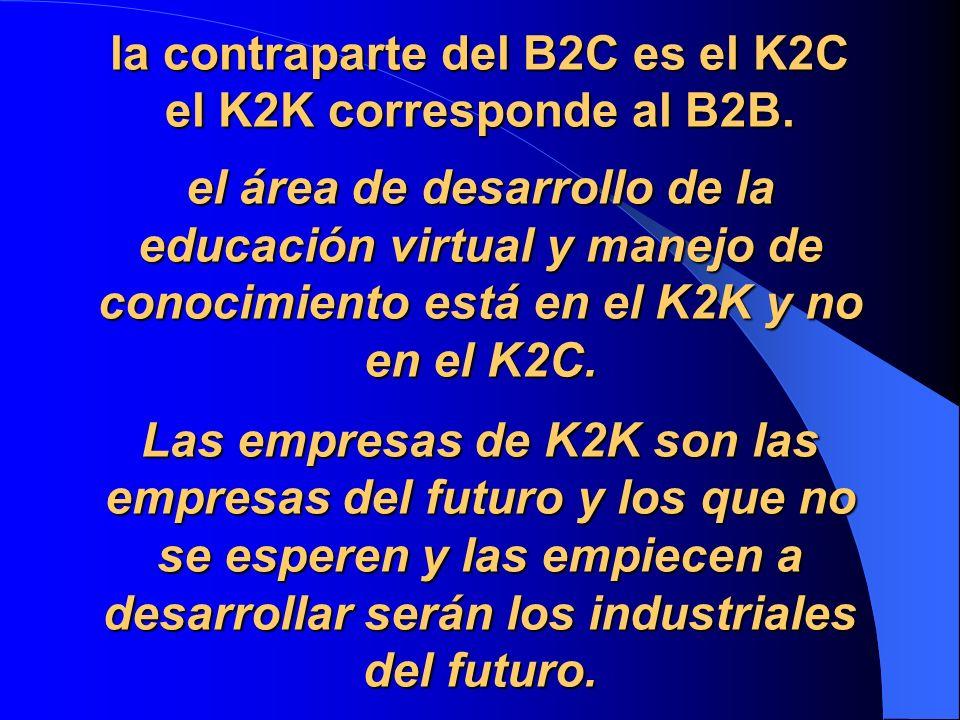la contraparte del B2C es el K2C el K2K corresponde al B2B