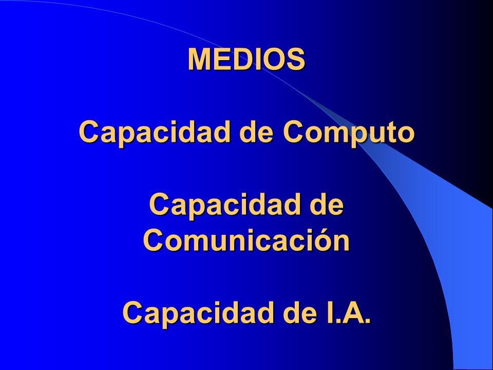 MEDIOS Capacidad de Computo Capacidad de Comunicación Capacidad de I.A.
