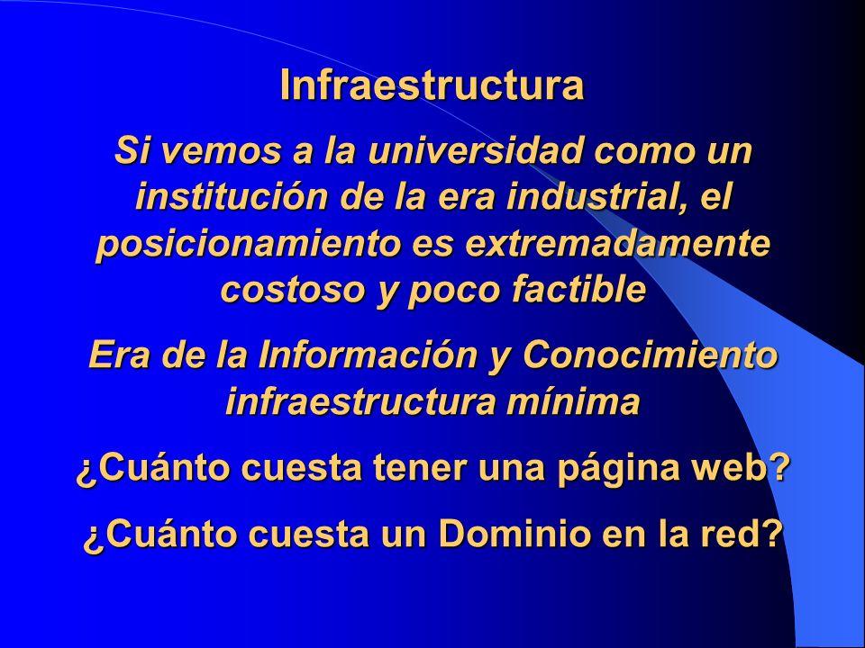 Infraestructura Si vemos a la universidad como un institución de la era industrial, el posicionamiento es extremadamente costoso y poco factible Era de la Información y Conocimiento infraestructura mínima ¿Cuánto cuesta tener una página web.