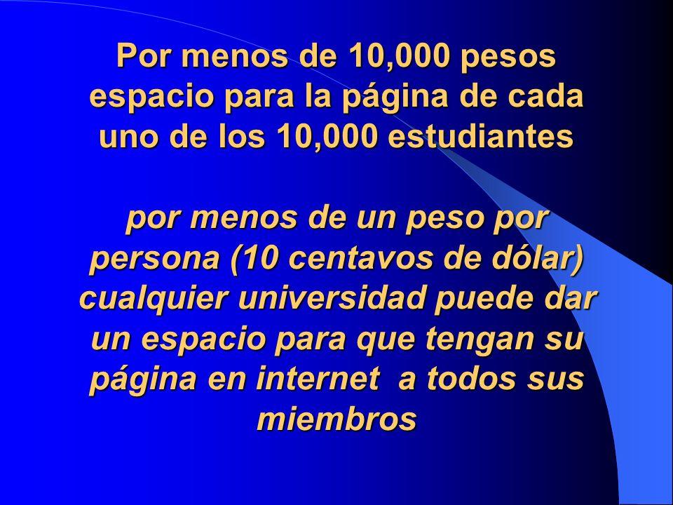 Por menos de 10,000 pesos espacio para la página de cada uno de los 10,000 estudiantes por menos de un peso por persona (10 centavos de dólar) cualquier universidad puede dar un espacio para que tengan su página en internet a todos sus miembros