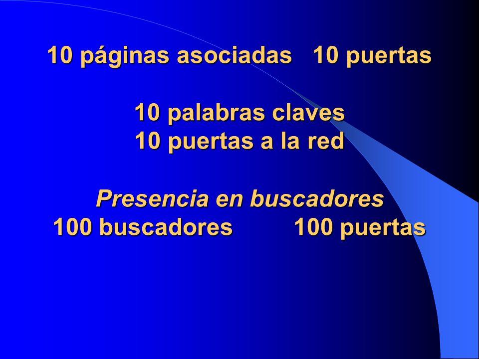10 páginas asociadas 10 puertas 10 palabras claves 10 puertas a la red Presencia en buscadores 100 buscadores 100 puertas