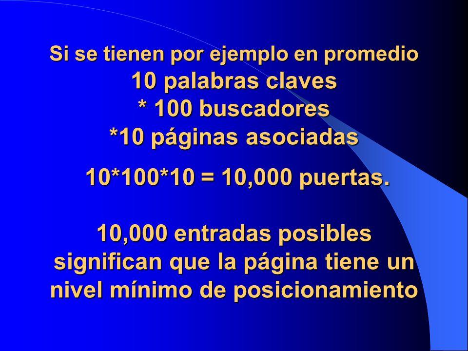 Si se tienen por ejemplo en promedio 10 palabras claves * 100 buscadores *10 páginas asociadas 10*100*10 = 10,000 puertas.