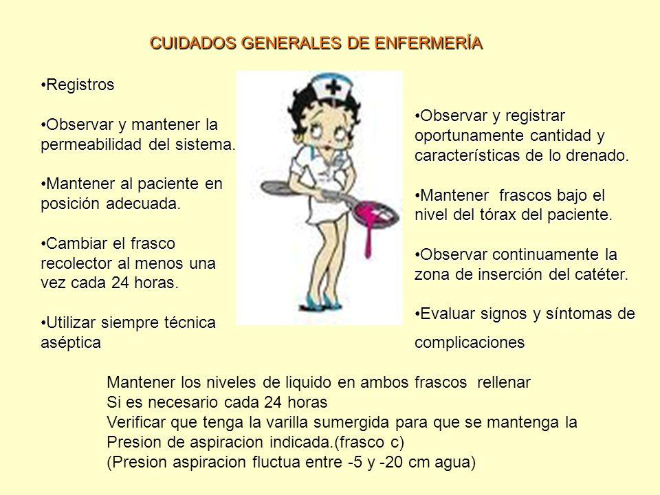 CUIDADOS GENERALES DE ENFERMERÍA