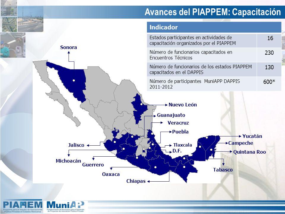 Avances del PIAPPEM: Capacitación