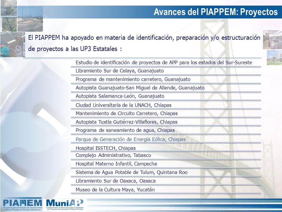 Avances del PIAPPEM: Proyectos