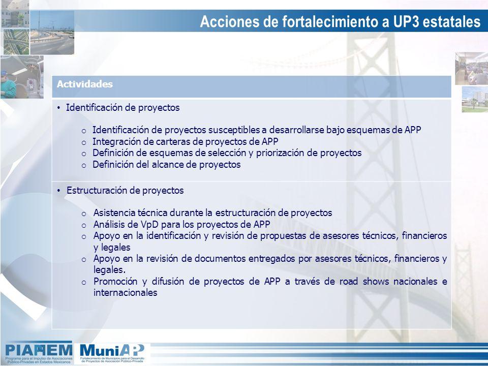 Acciones de fortalecimiento a UP3 estatales