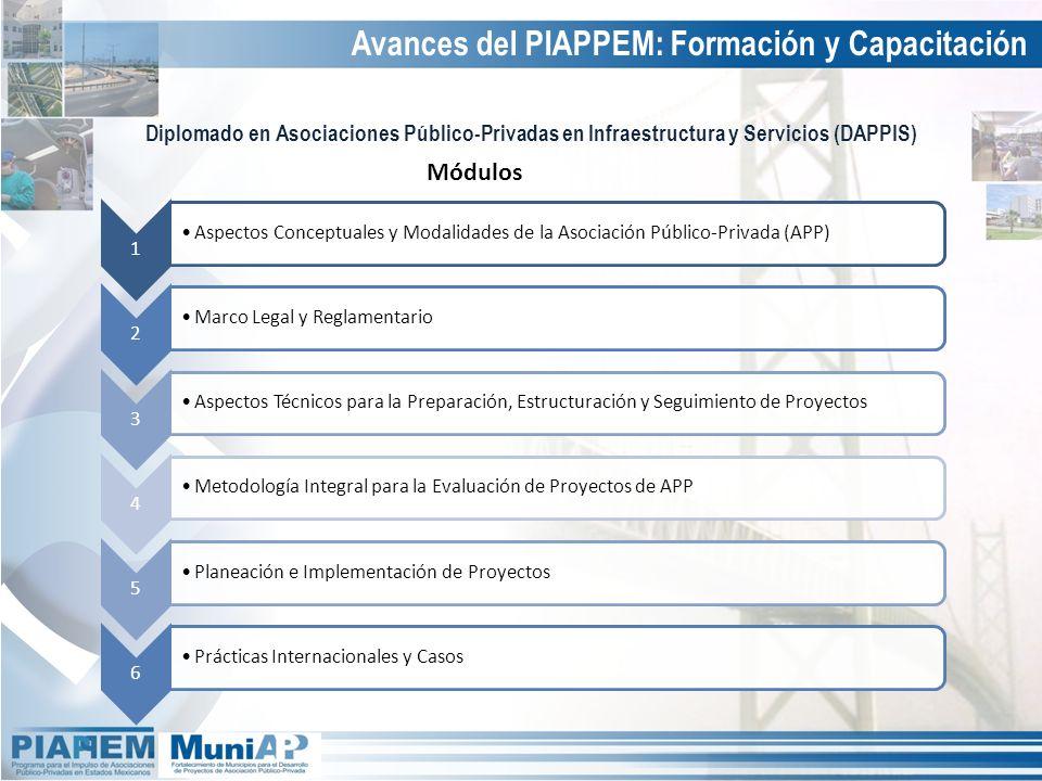 Avances del PIAPPEM: Formación y Capacitación