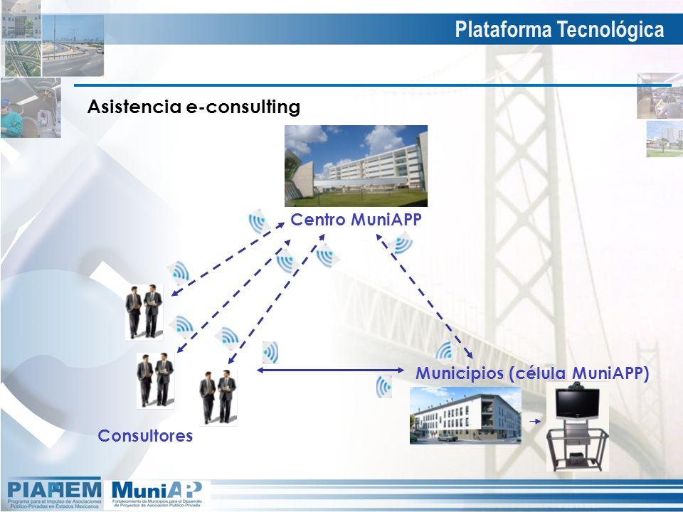 Asistencia e-consulting Municipios (célula MuniAPP)