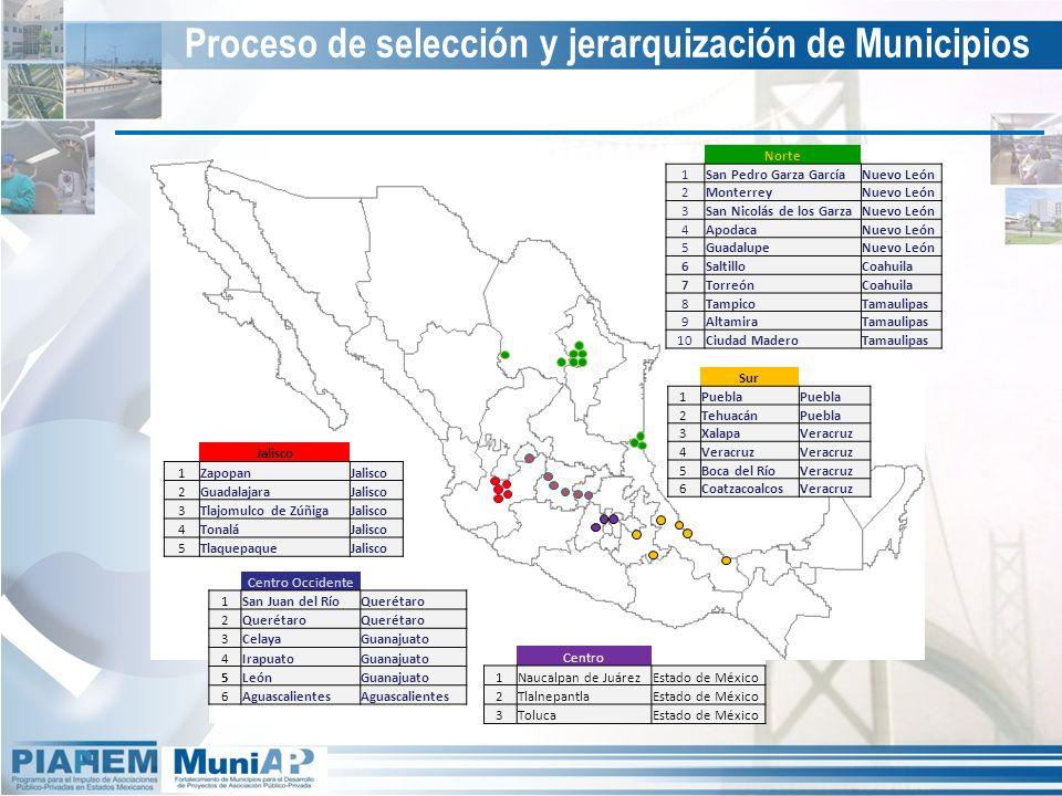 Proceso de selección y jerarquización de Municipios