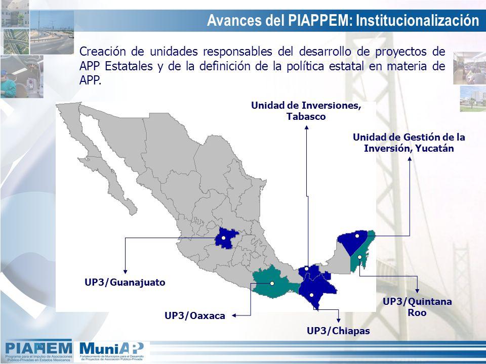 Avances del PIAPPEM: Institucionalización