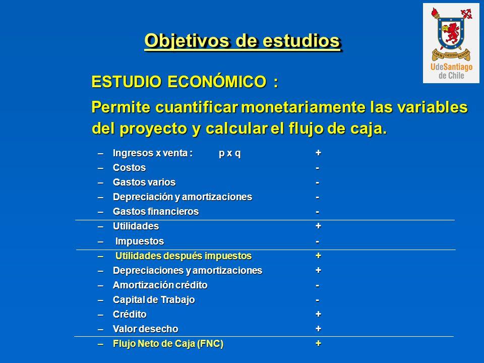 Objetivos de estudios ESTUDIO ECONÓMICO :