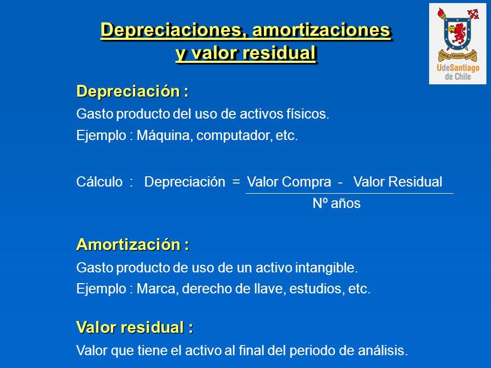 Depreciaciones, amortizaciones y valor residual
