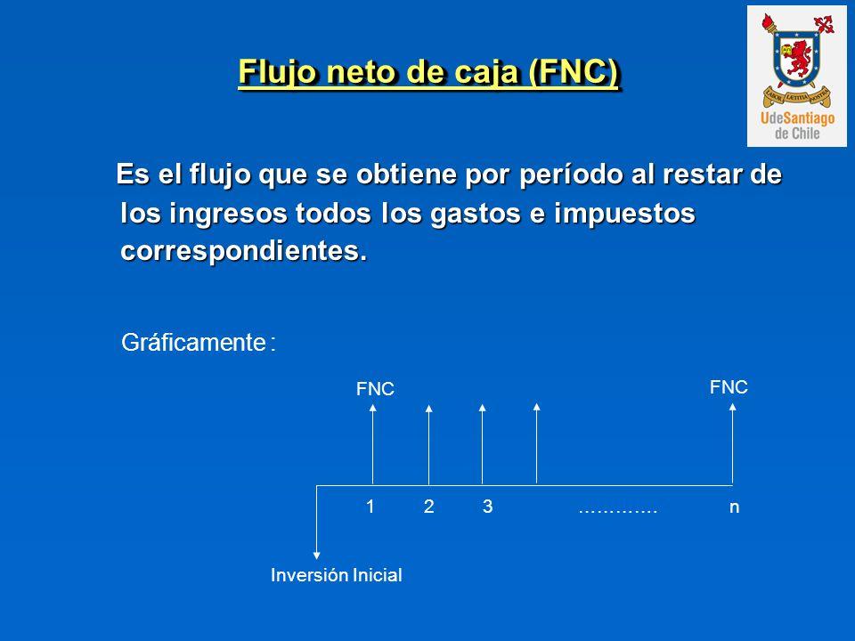 Flujo neto de caja (FNC)
