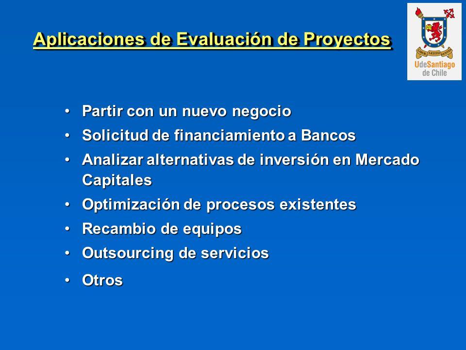 Aplicaciones de Evaluación de Proyectos