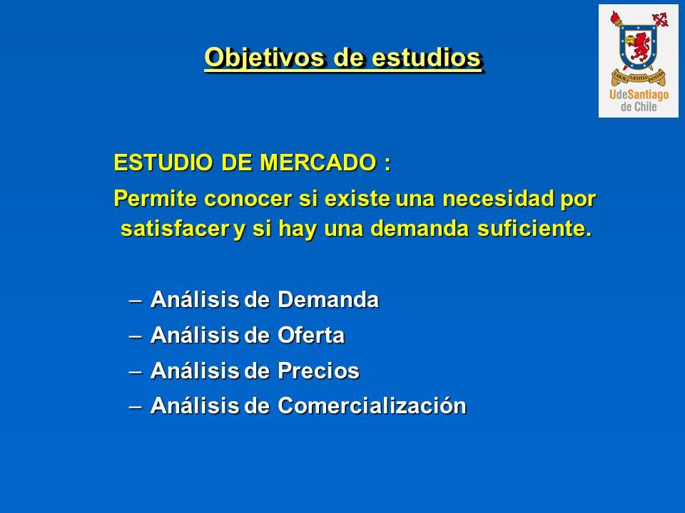 Objetivos de estudios ESTUDIO DE MERCADO :